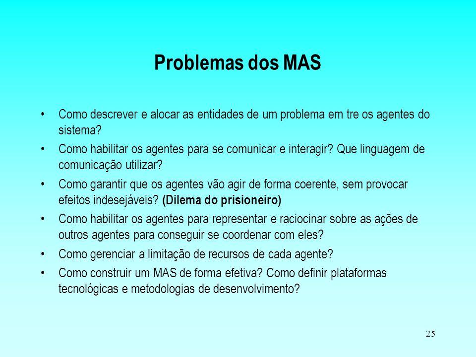 24 Taxonomia Moderna MAS IA IA convencionalIA Distribuída Outros Estritamente Cooperativo Estritamente Não- Cooperativo Classificações Intermediárias