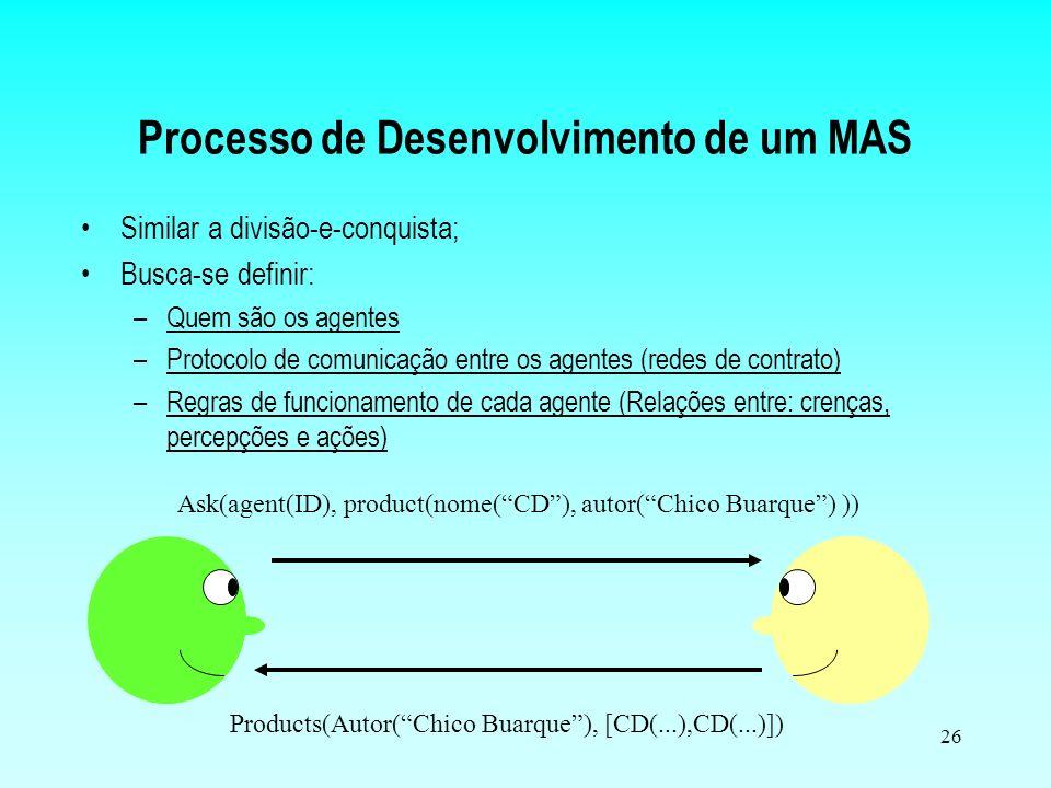 25 Problemas dos MAS Como descrever e alocar as entidades de um problema em tre os agentes do sistema? Como habilitar os agentes para se comunicar e i