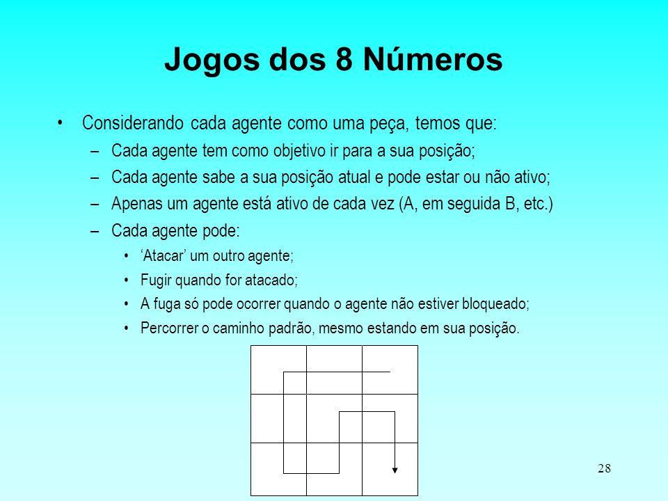 27 Jogos dos 8 Números Objetivo: Colocar as letras em ordem alfabética no menor tempo possível Este problema é np-completo H E A B F D C G