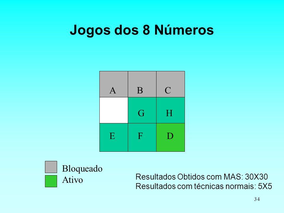 33 B C H A G E F D Jogos dos 8 Números Ativo