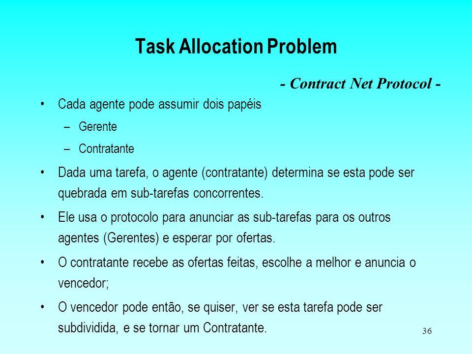 35 Task Allocation Problem Objetiva minimizar a interdependência de tarefas –Diminuir o overhead de comunicação –Aumentar as chances de se encontrar u