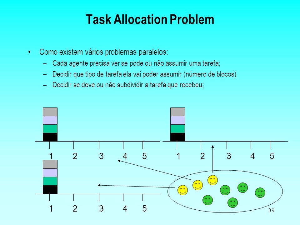 38 Task Allocation Problem 12345 Cada agente pode assumir a tarefa de levar um número x de blocos, e, se não conseguir, ele pode subdividir esta taref