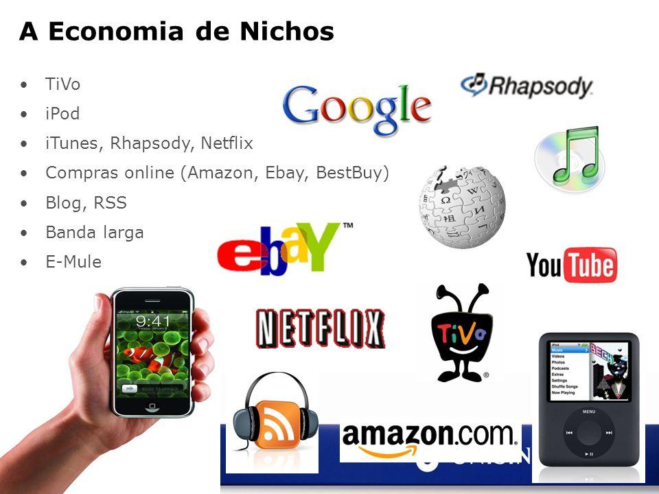 A Economia de Nichos TiVo iPod iTunes, Rhapsody, Netflix Compras online (Amazon, Ebay, BestBuy) Blog, RSS Banda larga E-Mule