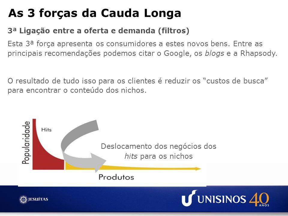 As 3 forças da Cauda Longa 3ª Ligação entre a oferta e demanda (filtros) Esta 3ª força apresenta os consumidores a estes novos bens. Entre as principa