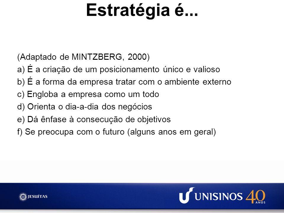 Estratégia é... (Adaptado de MINTZBERG, 2000) a) É a criação de um posicionamento único e valioso b) É a forma da empresa tratar com o ambiente extern
