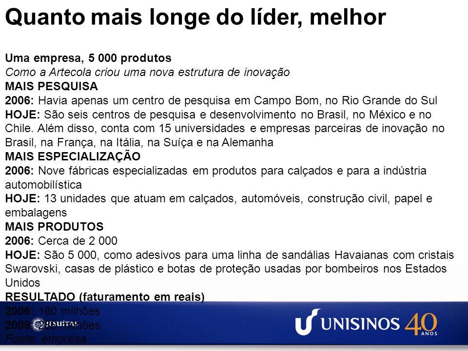 Uma empresa, 5 000 produtos Como a Artecola criou uma nova estrutura de inovação MAIS PESQUISA 2006: Havia apenas um centro de pesquisa em Campo Bom,