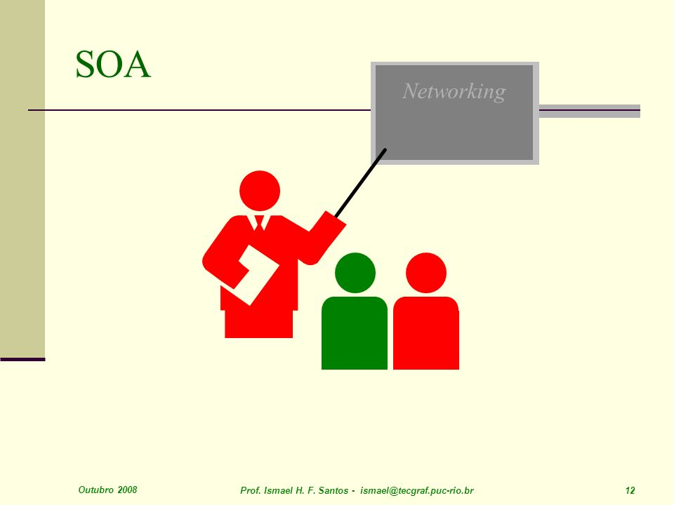 Outubro 2008 Prof. Ismael H. F. Santos - ismael@tecgraf.puc-rio.br 12 Networking SOA