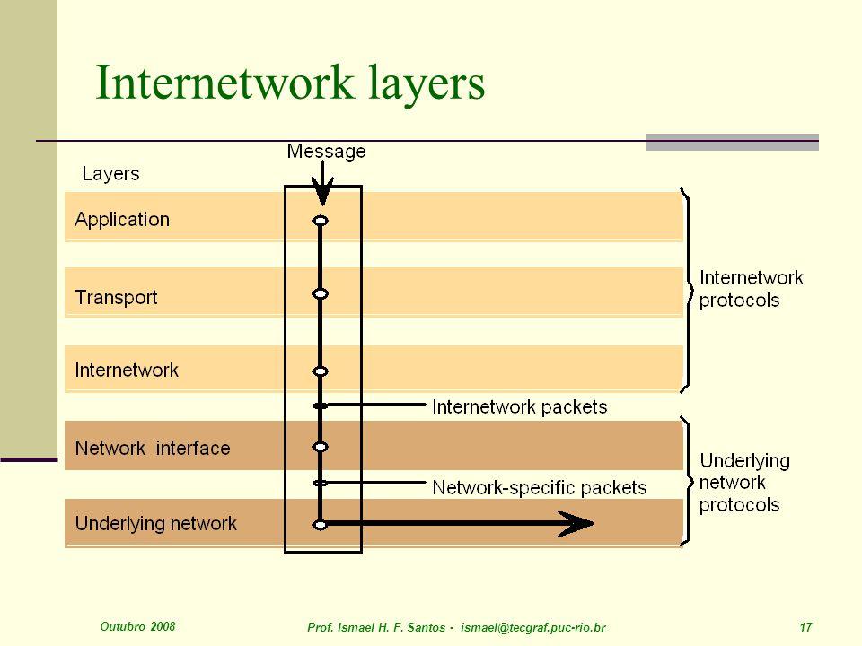 Outubro 2008 Prof. Ismael H. F. Santos - ismael@tecgraf.puc-rio.br 17 Internetwork layers