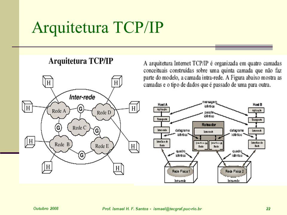 Outubro 2008 Prof. Ismael H. F. Santos - ismael@tecgraf.puc-rio.br 22 Arquitetura TCP/IP