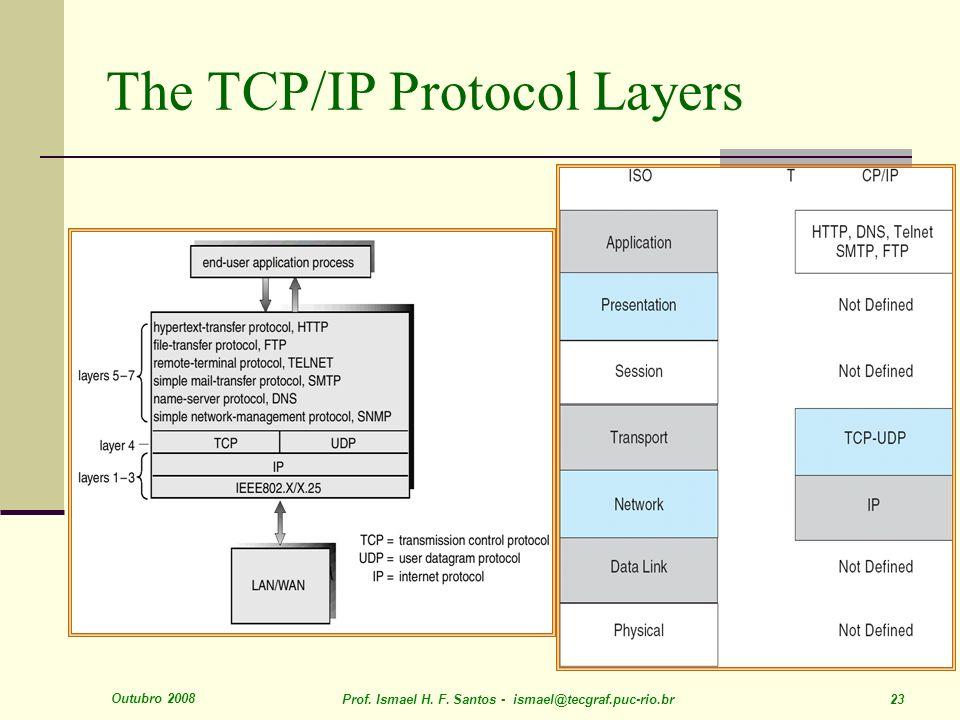 Outubro 2008 Prof. Ismael H. F. Santos - ismael@tecgraf.puc-rio.br 23 The TCP/IP Protocol Layers