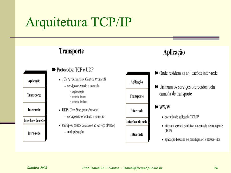 Outubro 2008 Prof. Ismael H. F. Santos - ismael@tecgraf.puc-rio.br 24 Arquitetura TCP/IP