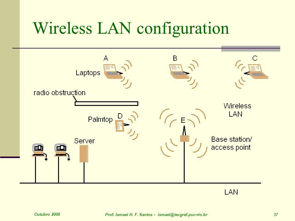 Outubro 2008 Prof. Ismael H. F. Santos - ismael@tecgraf.puc-rio.br 37 Wireless LAN configuration