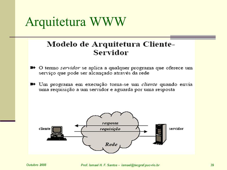 Outubro 2008 Prof. Ismael H. F. Santos - ismael@tecgraf.puc-rio.br 39 Arquitetura WWW