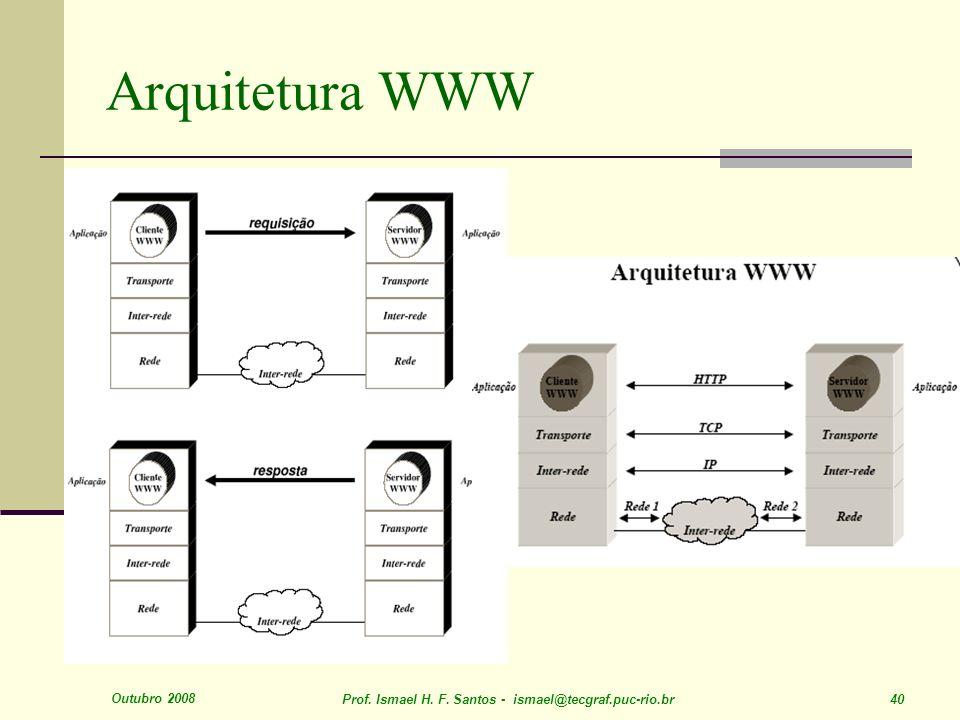 Outubro 2008 Prof. Ismael H. F. Santos - ismael@tecgraf.puc-rio.br 40 Arquitetura WWW