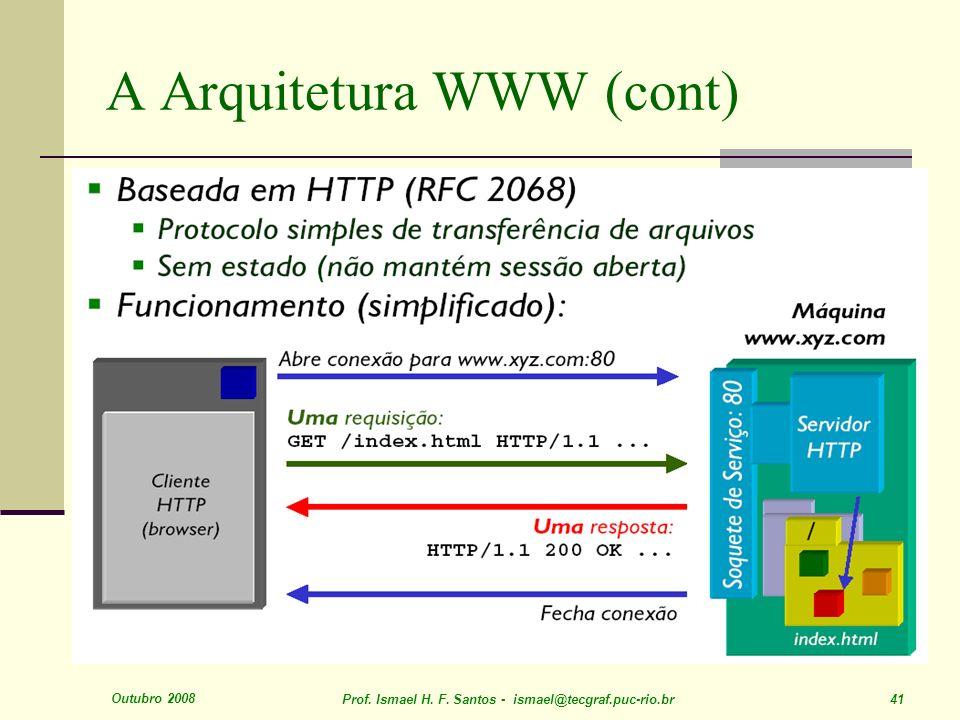 Outubro 2008 Prof. Ismael H. F. Santos - ismael@tecgraf.puc-rio.br 41 A Arquitetura WWW (cont)