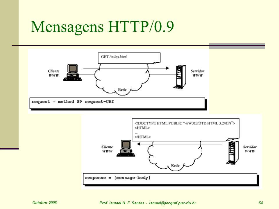 Outubro 2008 Prof. Ismael H. F. Santos - ismael@tecgraf.puc-rio.br 54 Mensagens HTTP/0.9