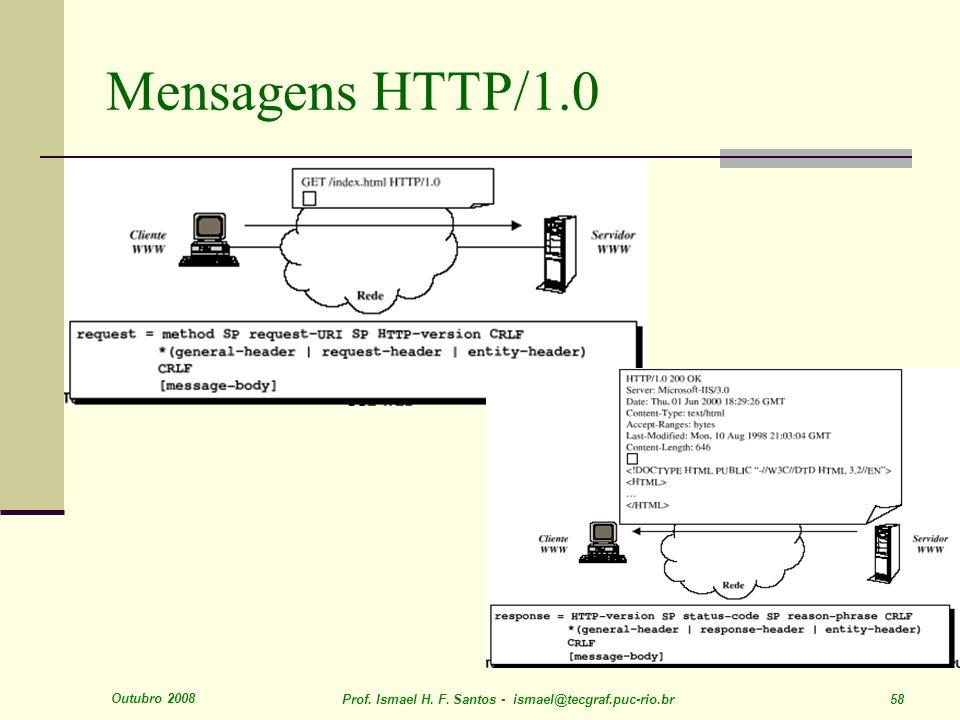 Outubro 2008 Prof. Ismael H. F. Santos - ismael@tecgraf.puc-rio.br 58 Mensagens HTTP/1.0
