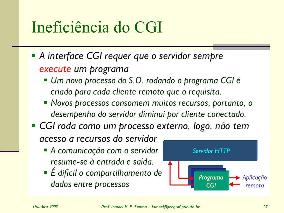 Outubro 2008 Prof. Ismael H. F. Santos - ismael@tecgraf.puc-rio.br 97 Ineficiência do CGI