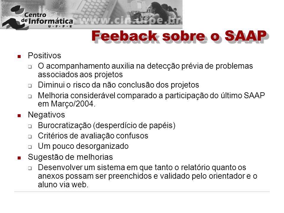Feeback sobre o SAAP Positivos O acompanhamento auxilia na detecção prévia de problemas associados aos projetos Diminui o risco da não conclusão dos p