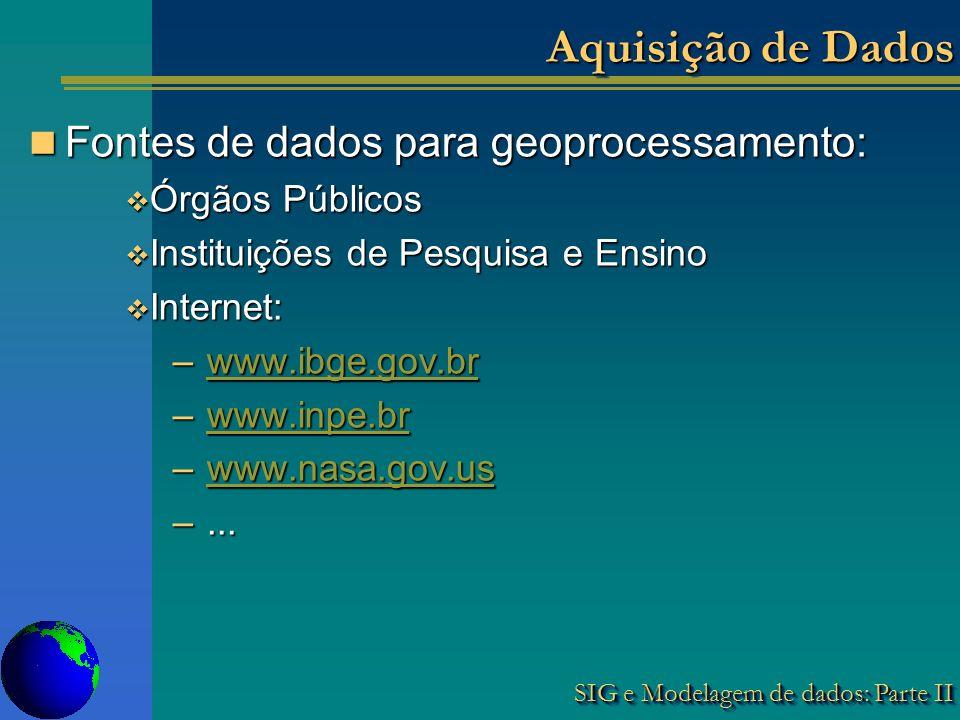SIG e Modelagem de dados: Parte II Aquisição de Dados Fontes de dados para geoprocessamento: Fontes de dados para geoprocessamento: Órgãos Públicos Órgãos Públicos Instituições de Pesquisa e Ensino Instituições de Pesquisa e Ensino Internet: Internet: – www.ibge.gov.br www.ibge.gov.br – www.inpe.br www.inpe.br – www.nasa.gov.us www.nasa.gov.us –...