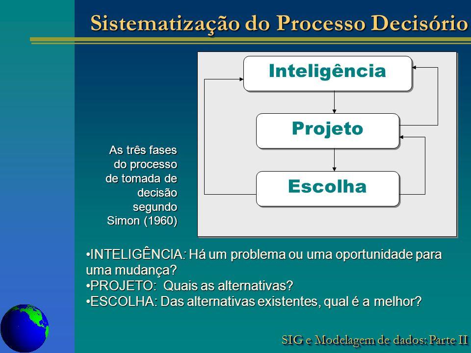SIG e Modelagem de dados: Parte II Inteligência Projeto Escolha As três fases do processo de tomada de decisão segundo Simon (1960) INTELIGÊNCIA: Há um problema ou uma oportunidade para uma mudança?INTELIGÊNCIA: Há um problema ou uma oportunidade para uma mudança.