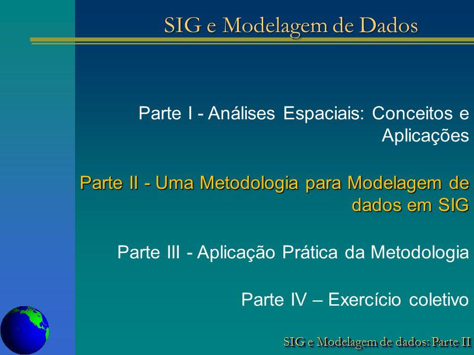 SIG e Modelagem de dados: Parte II SIG e Modelagem de Dados Parte I - Análises Espaciais: Conceitos e Aplicações Parte II - Uma Metodologia para Modelagem de dados em SIG Parte III - Aplicação Prática da Metodologia Parte IV – Exercício coletivo