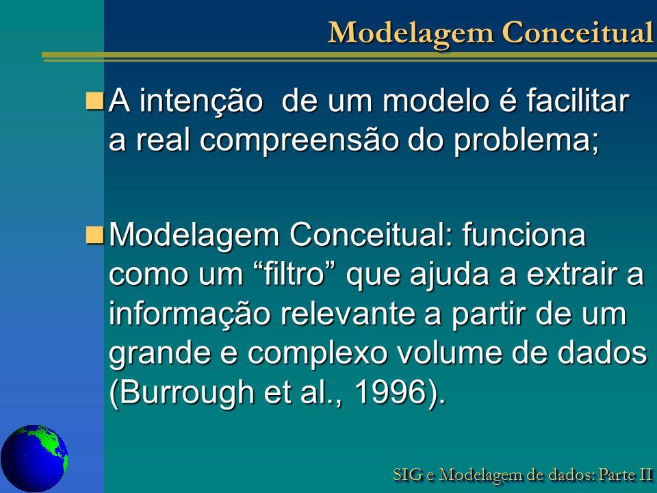 SIG e Modelagem de dados: Parte II Modelagem Conceitual A intenção de um modelo é facilitar a real compreensão do problema; A intenção de um modelo é facilitar a real compreensão do problema; Modelagem Conceitual: funciona como um filtro que ajuda a extrair a informação relevante a partir de um grande e complexo volume de dados (Burrough et al., 1996).