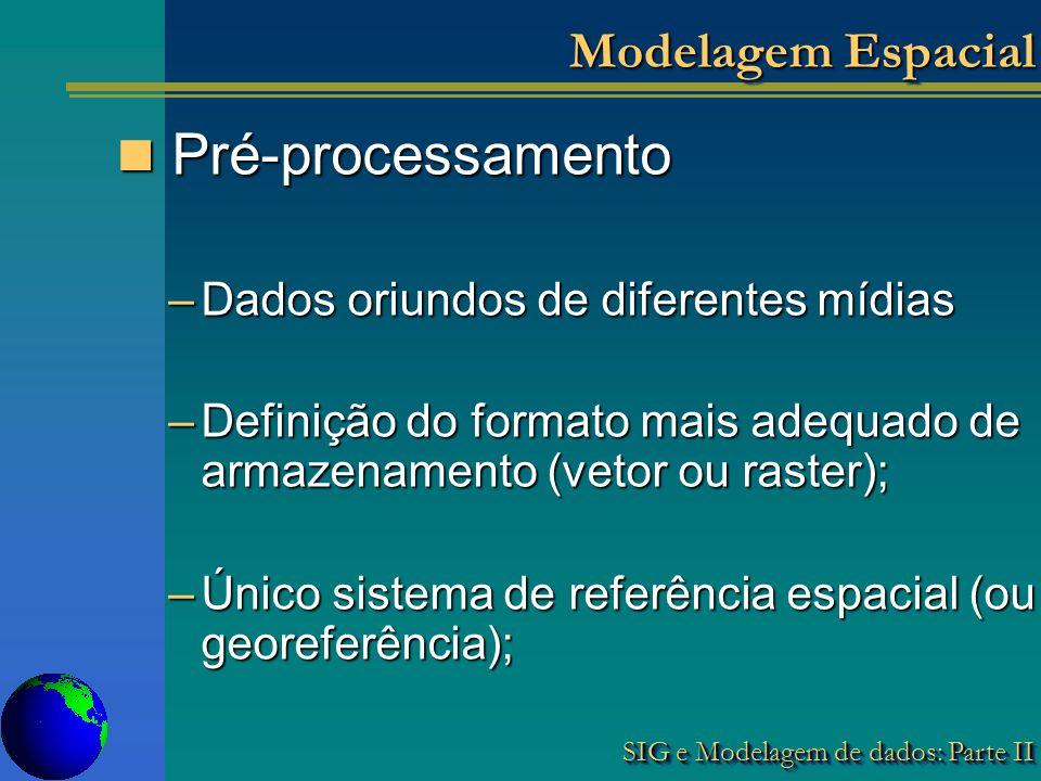 Modelagem Espacial Pré-processamento Pré-processamento –Dados oriundos de diferentes mídias –Definição do formato mais adequado de armazenamento (vetor ou raster); –Único sistema de referência espacial (ou georeferência);