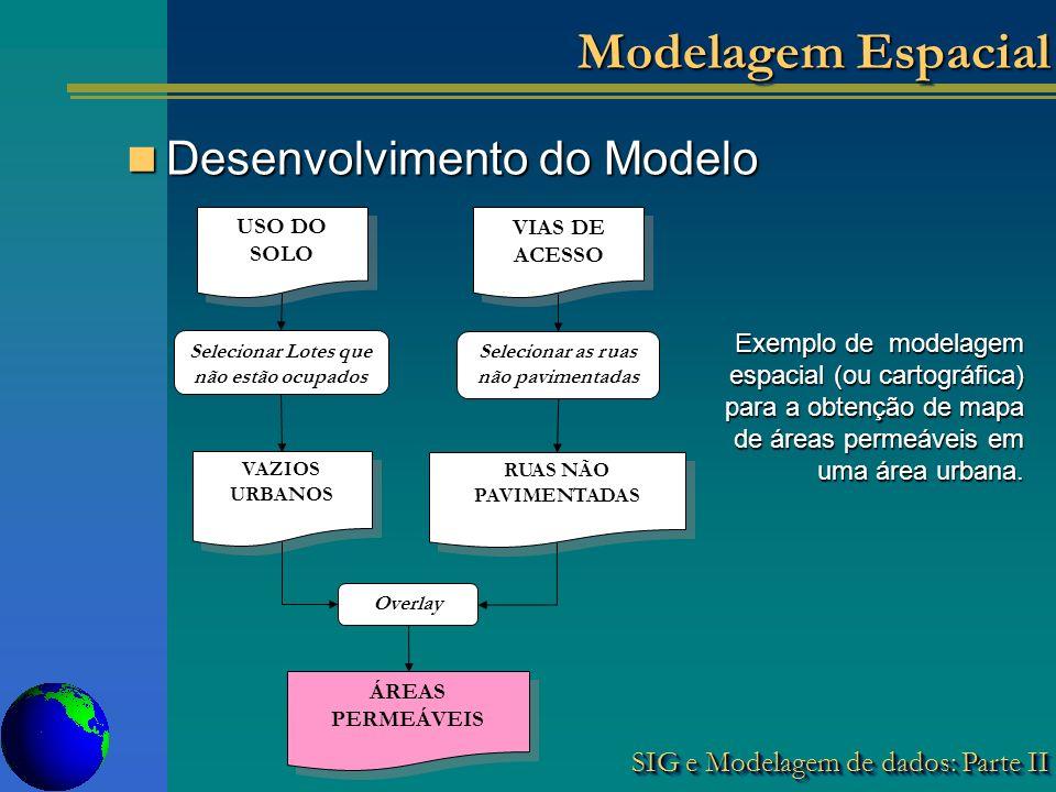 SIG e Modelagem de dados: Parte II Modelagem Espacial Desenvolvimento do Modelo Desenvolvimento do Modelo USO DO SOLO VAZIOS URBANOS Selecionar Lotes que não estão ocupados VIAS DE ACESSO RUAS NÃO PAVIMENTADAS Selecionar as ruas não pavimentadas Overlay ÁREAS PERMEÁVEIS Exemplo de modelagem espacial (ou cartográfica) para a obtenção de mapa de áreas permeáveis em uma área urbana.