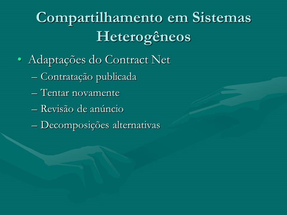 Compartilhamento em Sistemas Heterogêneos Adaptações do Contract NetAdaptações do Contract Net –Contratação publicada –Tentar novamente –Revisão de an