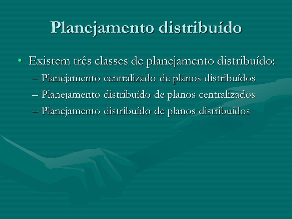 Planejamento distribuído Existem três classes de planejamento distribuído:Existem três classes de planejamento distribuído: –Planejamento centralizado