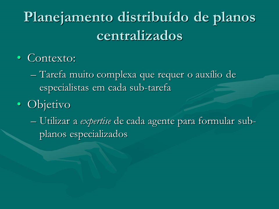 Planejamento distribuído de planos centralizados Contexto:Contexto: –Tarefa muito complexa que requer o auxílio de especialistas em cada sub-tarefa Ob