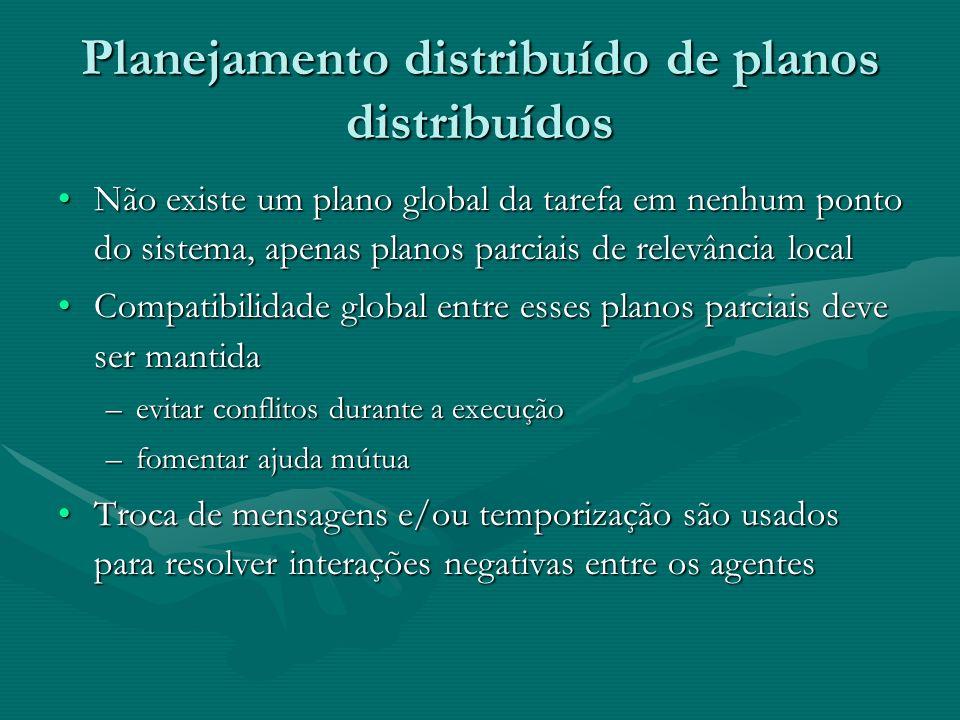 Planejamento distribuído de planos distribuídos Não existe um plano global da tarefa em nenhum ponto do sistema, apenas planos parciais de relevância