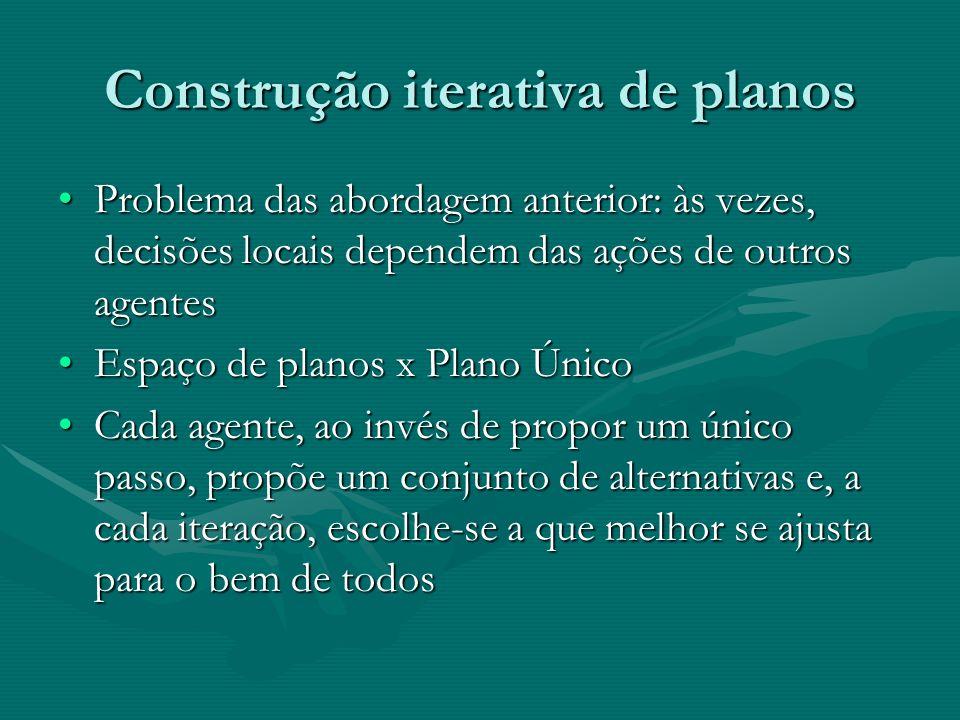 Construção iterativa de planos Problema das abordagem anterior: às vezes, decisões locais dependem das ações de outros agentesProblema das abordagem a