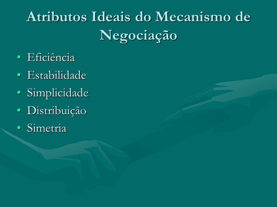 Atributos Ideais do Mecanismo de Negociação EficiênciaEficiência EstabilidadeEstabilidade SimplicidadeSimplicidade DistribuiçãoDistribuição SimetriaSi