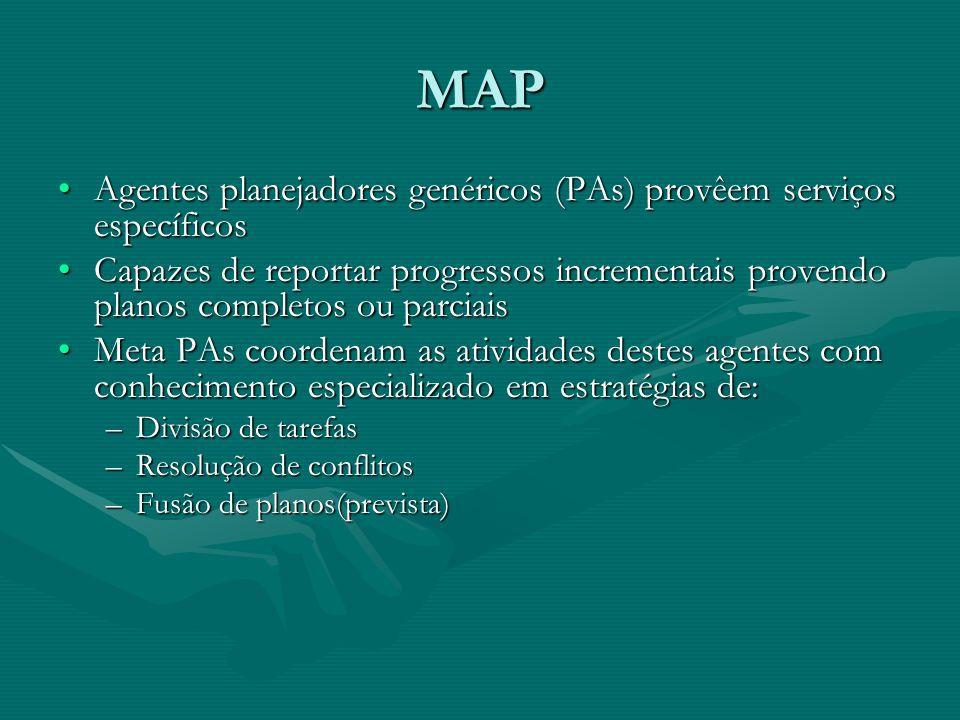 MAP Agentes planejadores genéricos (PAs) provêem serviços específicosAgentes planejadores genéricos (PAs) provêem serviços específicos Capazes de repo