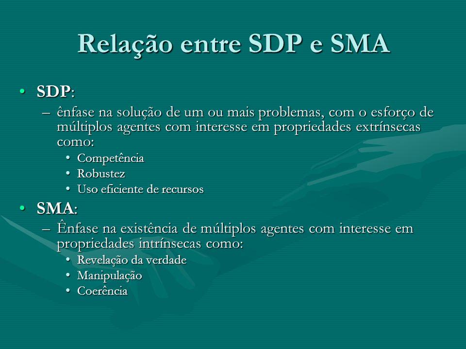 Relação entre SDP e SMA SDP:SDP: –ênfase na solução de um ou mais problemas, com o esforço de múltiplos agentes com interesse em propriedades extrínse