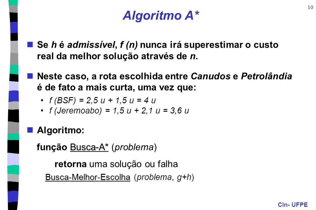 CIn- UFPE 10 Algoritmo A* Se h é admissível, f (n) nunca irá superestimar o custo real da melhor solução através de n. Neste caso, a rota escolhida en
