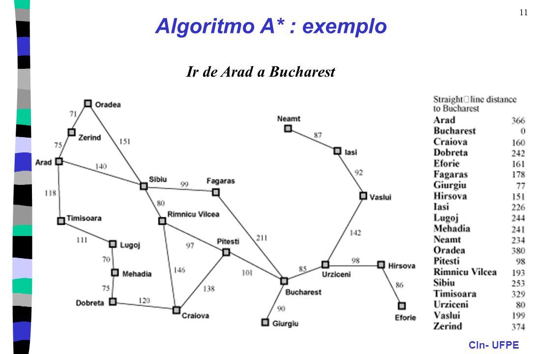 CIn- UFPE 11 Algoritmo A* : exemplo Ir de Arad a Bucharest