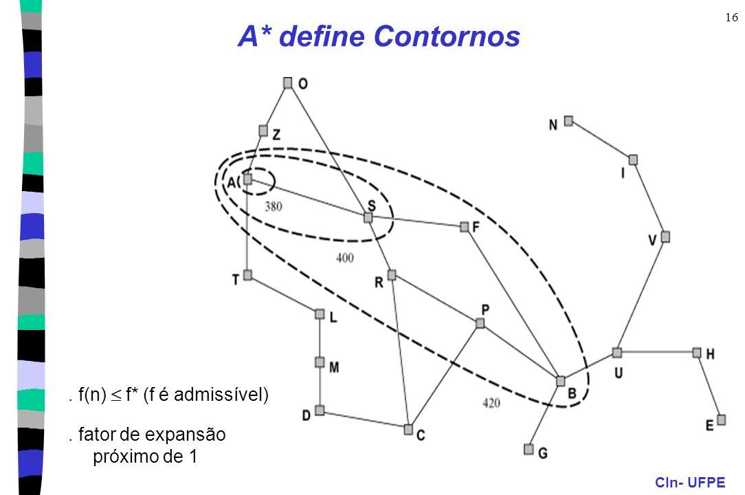 CIn- UFPE 16 A* define Contornos. f(n) f* (f é admissível). fator de expansão próximo de 1