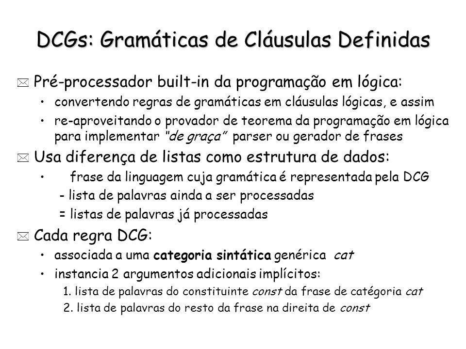 DCGs: Gramáticas de Cláusulas Definidas * Pré-processador built-in da programação em lógica: convertendo regras de gramáticas em cláusulas lógicas, e