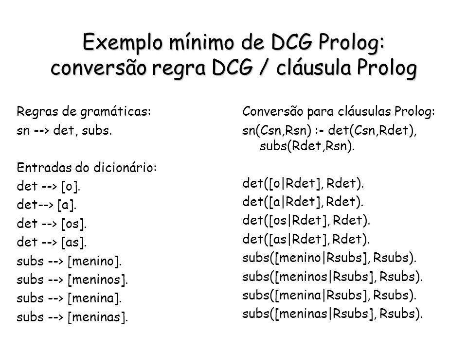 Exemplo mínimo de DCG Prolog: conversão regra DCG / cláusula Prolog Regras de gramáticas: sn --> det, subs. Entradas do dicionário: det --> [o]. det--