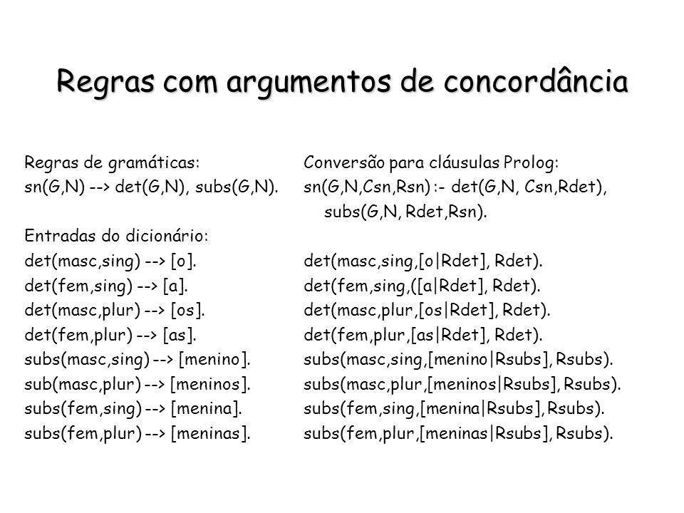Regras com argumentos de concordância Regras de gramáticas: sn(G,N) --> det(G,N), subs(G,N). Entradas do dicionário: det(masc,sing) --> [o]. det(fem,s