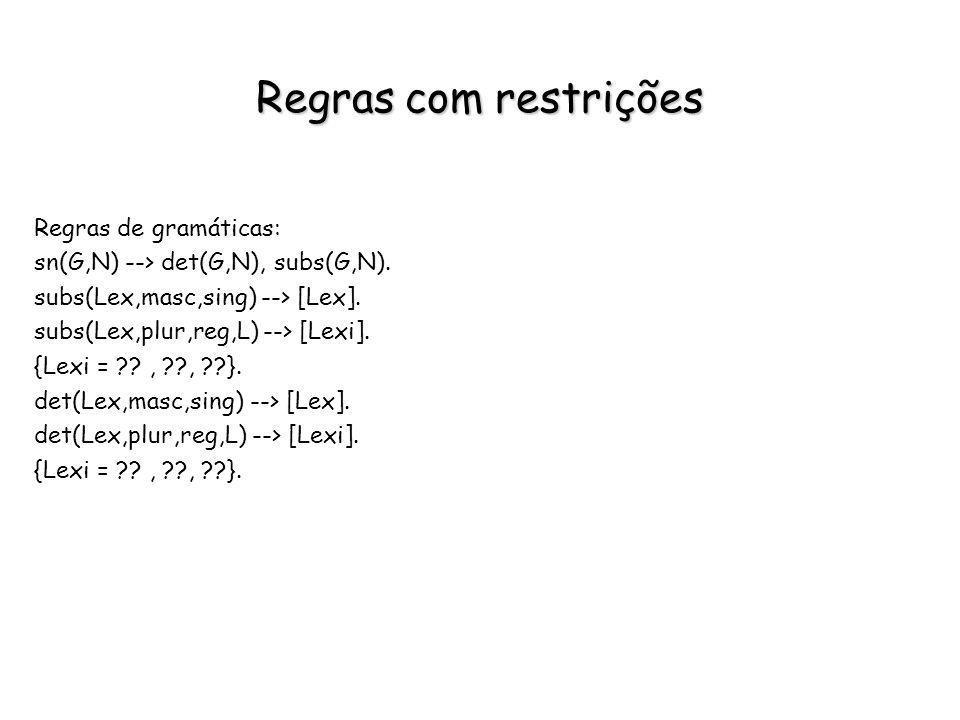 Regras com restrições Regras de gramáticas: sn(G,N) --> det(G,N), subs(G,N). subs(Lex,masc,sing) --> [Lex]. subs(Lex,plur,reg,L) --> [Lexi]. {Lexi = ?