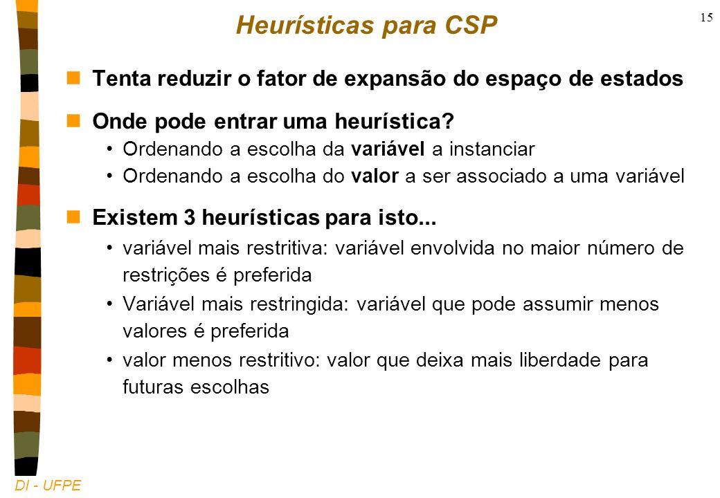 DI - UFPE 15 Heurísticas para CSP nTenta reduzir o fator de expansão do espaço de estados nOnde pode entrar uma heurística.