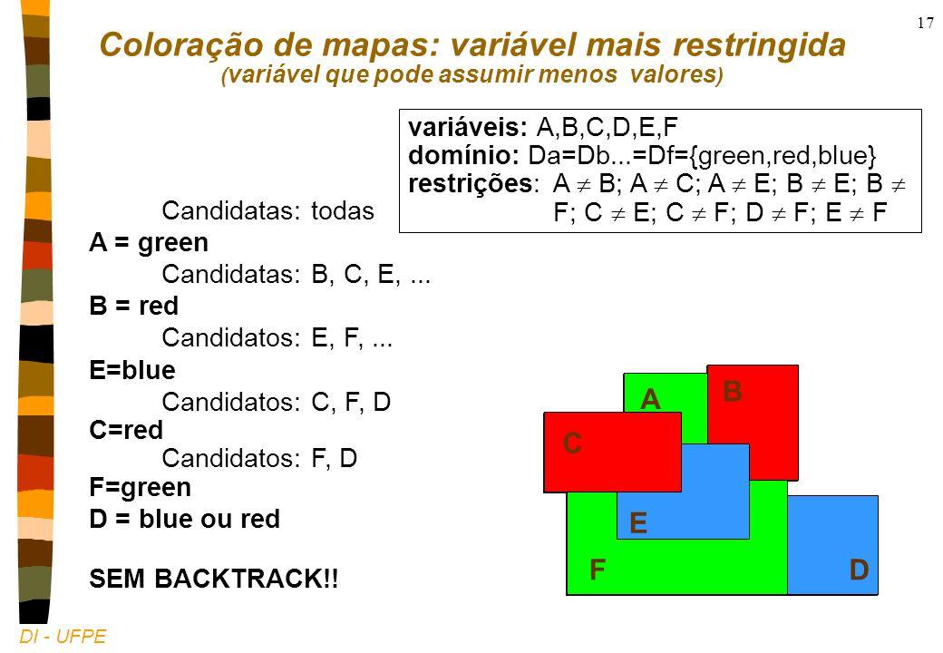 DI - UFPE 17 Coloração de mapas: variável mais restringida ( variável que pode assumir menos valores ) variáveis: A,B,C,D,E,F domínio: Da=Db...=Df={green,red,blue} restrições: A B; A C; A E; B E; B F; C E; C F; D F; E F A B C D E F A B C D E F Candidatas: todas A = green Candidatas: B, C, E,...