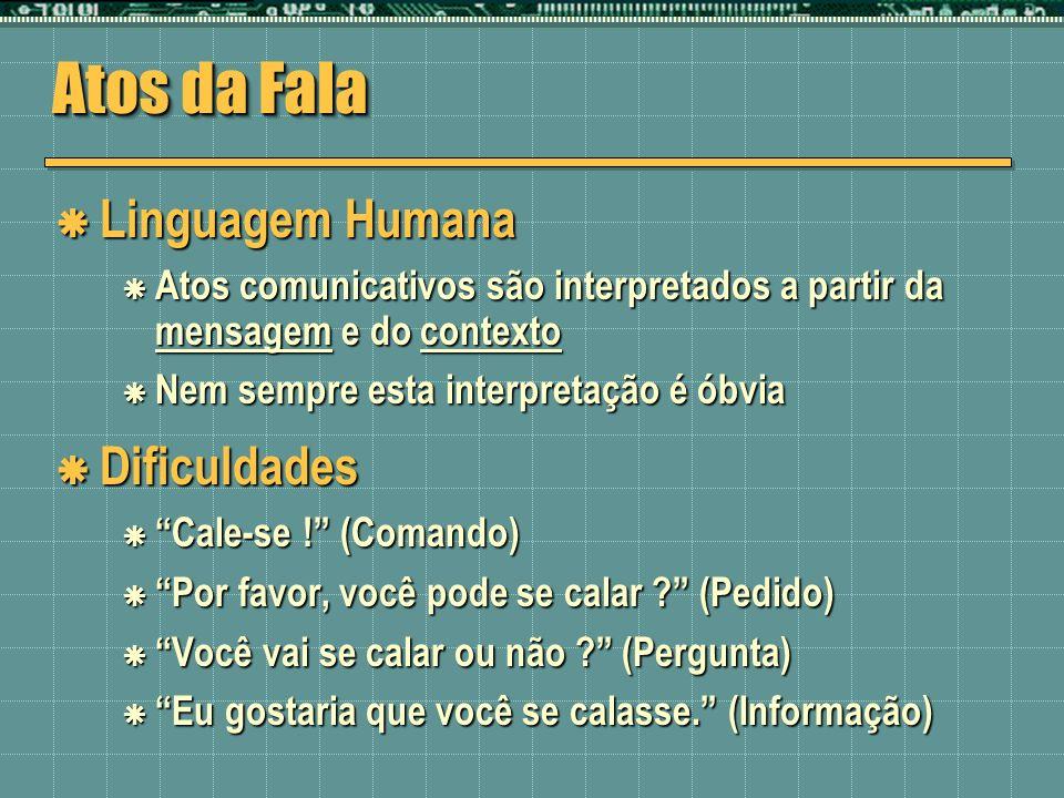 Atos da Fala Linguagem Humana Linguagem Humana Atos comunicativos são interpretados a partir da mensagem e do contexto Atos comunicativos são interpre