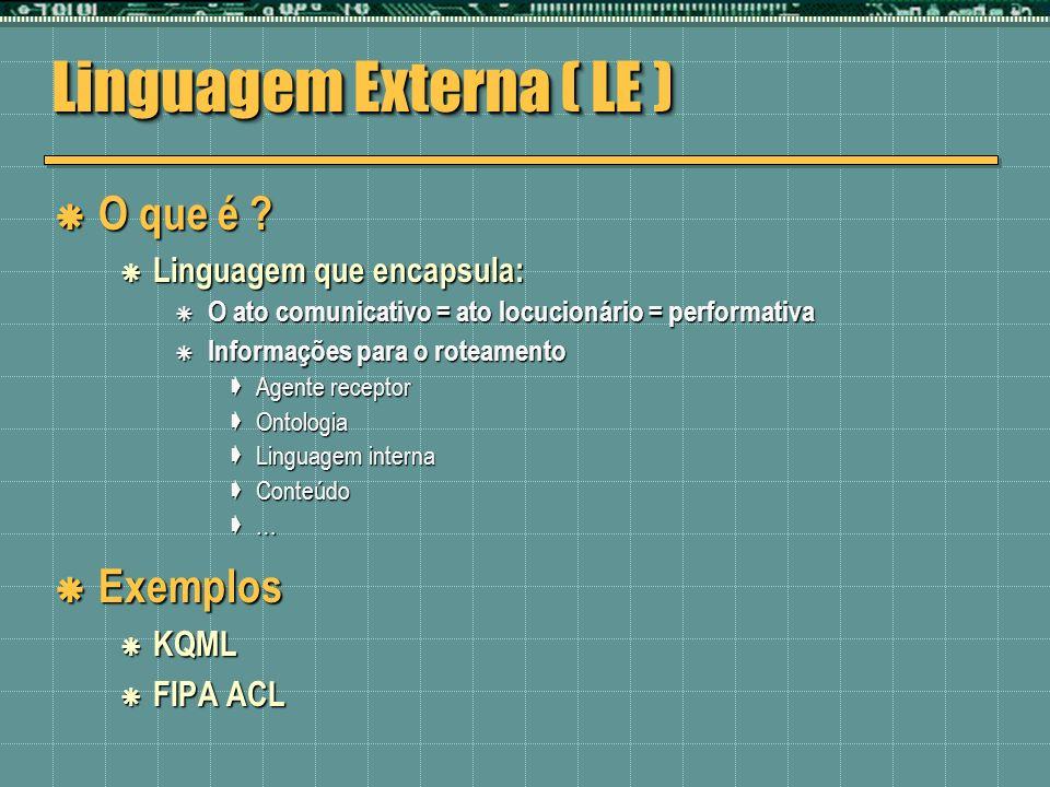 Linguagem Externa ( LE ) O que é ? O que é ? Linguagem que encapsula: Linguagem que encapsula: O ato comunicativo = ato locucionário = performativa O