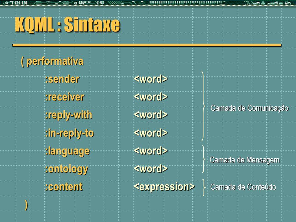 KQML : Sintaxe ( performativa ( performativa :sender :sender :receiver :receiver :reply-with :reply-with :in-reply-to :in-reply-to :language :language