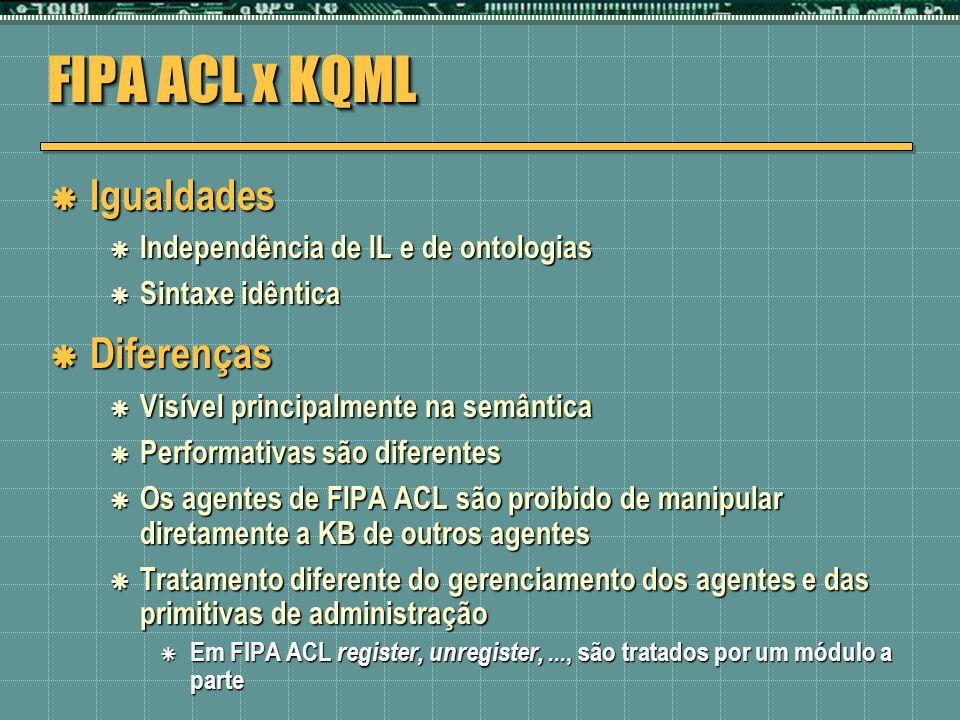 FIPA ACL x KQML Igualdades Igualdades Independência de IL e de ontologias Independência de IL e de ontologias Sintaxe idêntica Sintaxe idêntica Difere